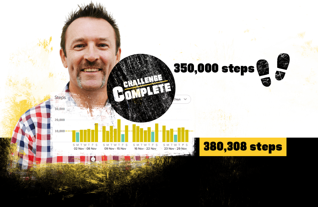 Steve - My challenge is to hit 350,000 steps or beyond, for the month of Movember. All steps will be offically logged via my Fitbit and I pledge not to log any unnecessary or non-walk related wrist movements!